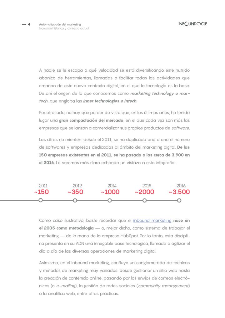P4 - Automatización del marketing