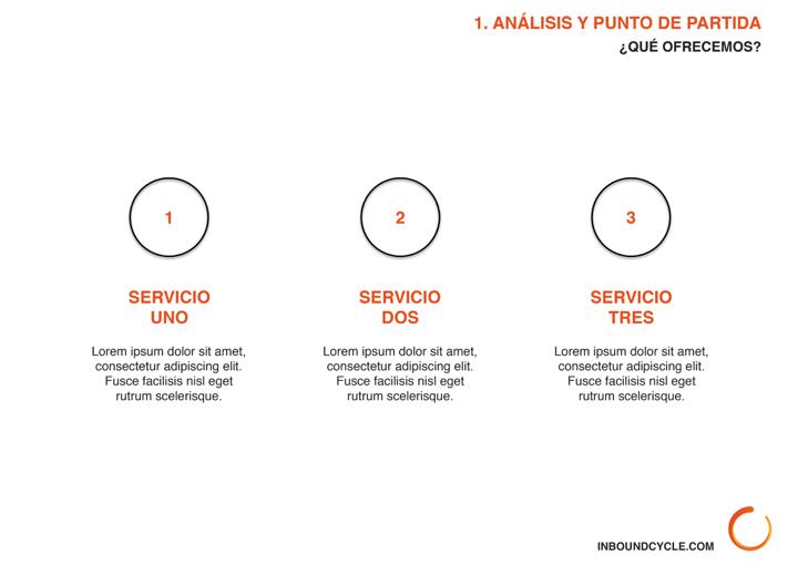 P4 - Plantilla plan social media