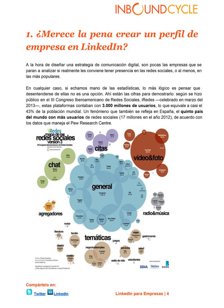 P4 - Ebook Linkedin para empresas